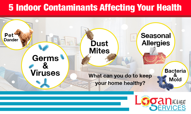 5 Indoor Contaminants Affecting Your Health